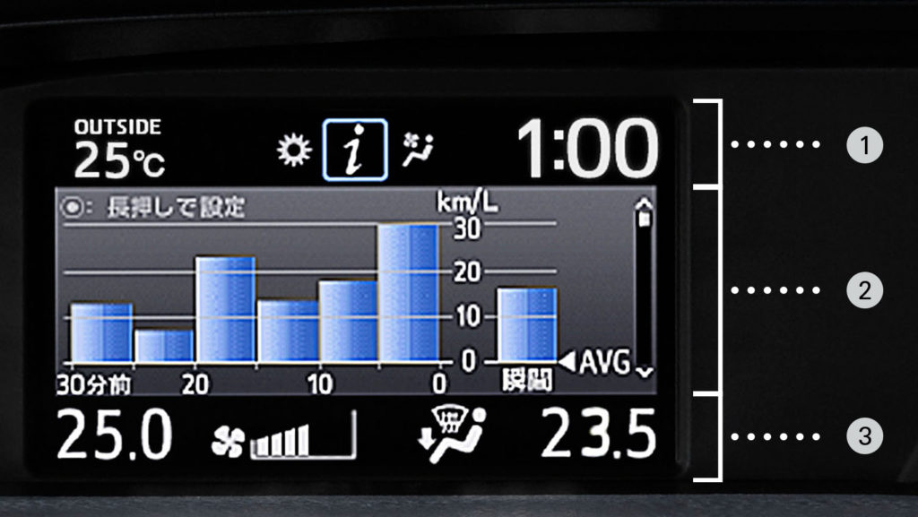 ヴォクシー(VOXY)燃費と実際の燃費(実燃費)は?ハイブリッドとどっちが得?年間で計算!